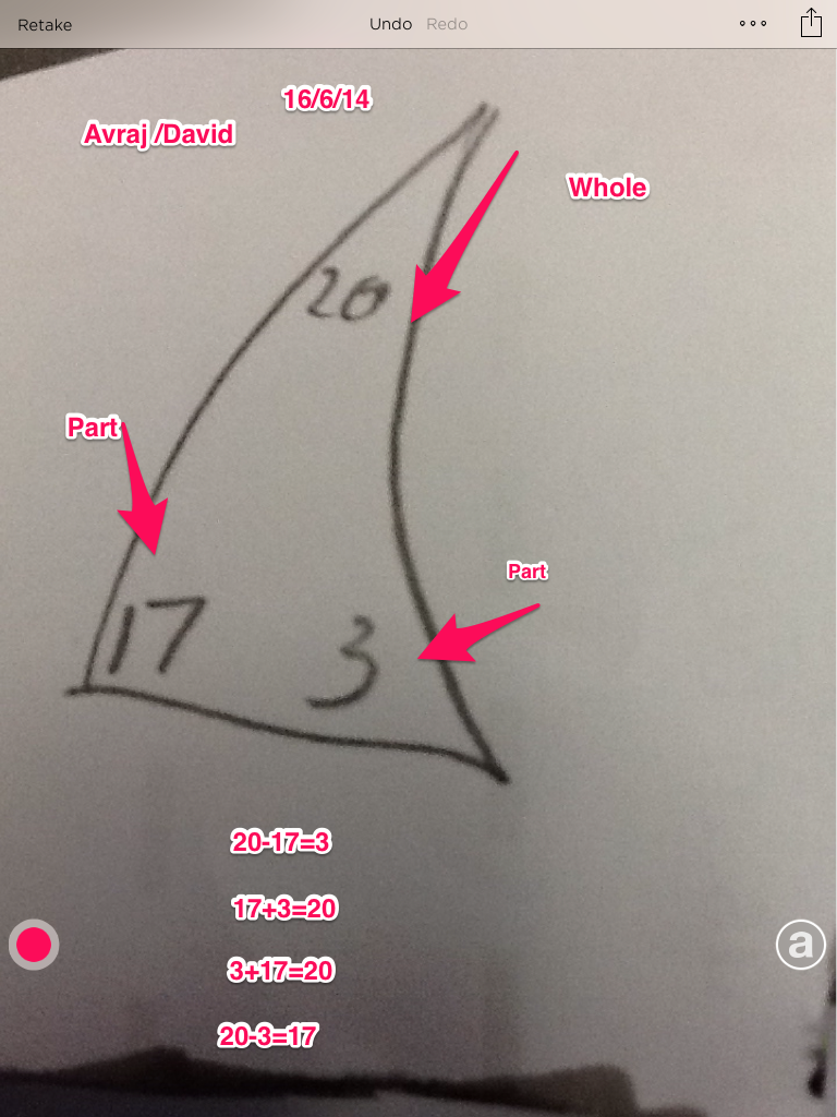 These students used the labelling function in Evernote's Skitch to show their understanding.